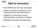 r d for innovation