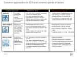 common approaches to ecr and common points of failure