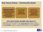 key focus areas community goals