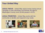 your united way1
