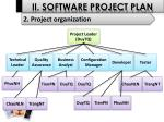 ii software project plan4