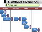 ii software project plan6