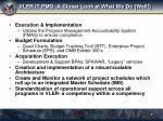 vler it pmo a closer look at what we do well