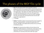 the phases of the mof file cycle