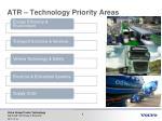 atr technology priority areas