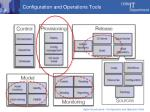 configuration and operations tools1