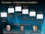 example collaborative quotation
