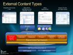 external content types