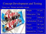 concept development and testing2