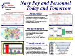 navy pay and personnel today and tomorrow