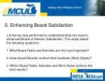 5 enhancing board satisfaction