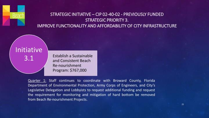 Strategic initiative –