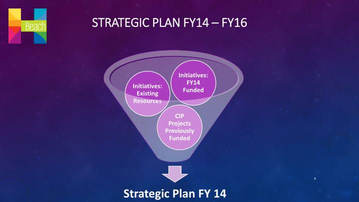 Strategic Plan FY14 –