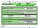 core cpic disciplines capabilities
