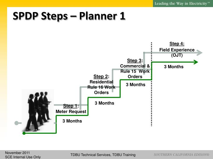 sbm plan step 1 23 preparation of a municipal solid waste management plan – a seven step approach 11 231 step 1: policies, programmes and legal framework 13 232 step 2: assessment of current situation and gap analysis 13 233 step 3: stakeholder consultation for municipal solid waste.