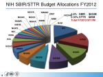nih sbir sttr budget allocations fy2012