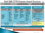don sbir sttr program award structure