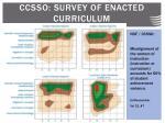 ccsso survey of enacted curriculum