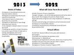 2013 2022