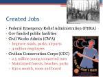 created jobs