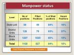 manpower status