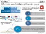 ibm is working to accelerate openstack foundation success