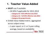 1 teacher value added