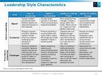 leadership style characteristics