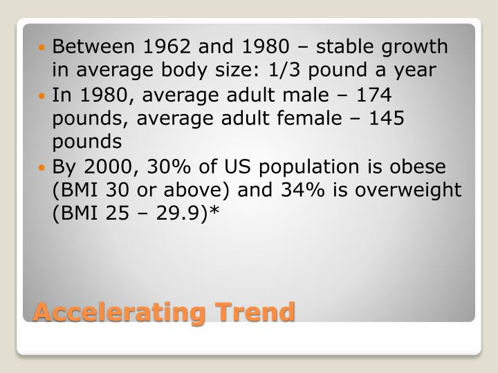 Between 1962 and 1980 – stable growth in average body size: 1/3 pound a year