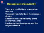messages are measured by