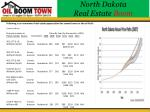 north dakota real estate boom4