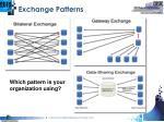 exchange patterns