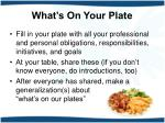 what s on your plate