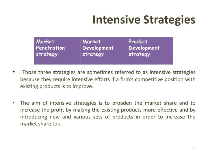 Intensive Strategies