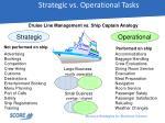 strategic vs operational tasks