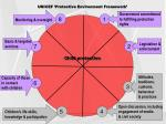 unicef protective environment framework