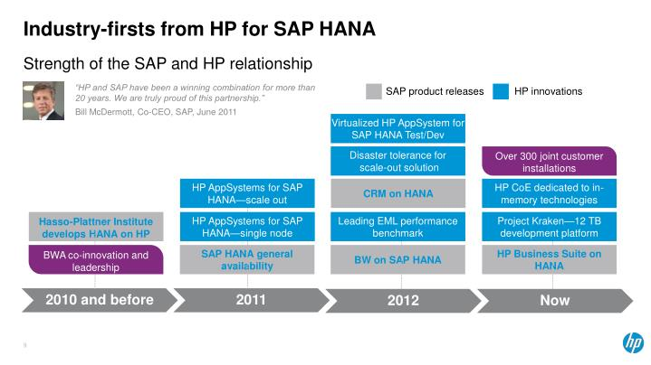 Industry-firsts from HP for SAP HANA