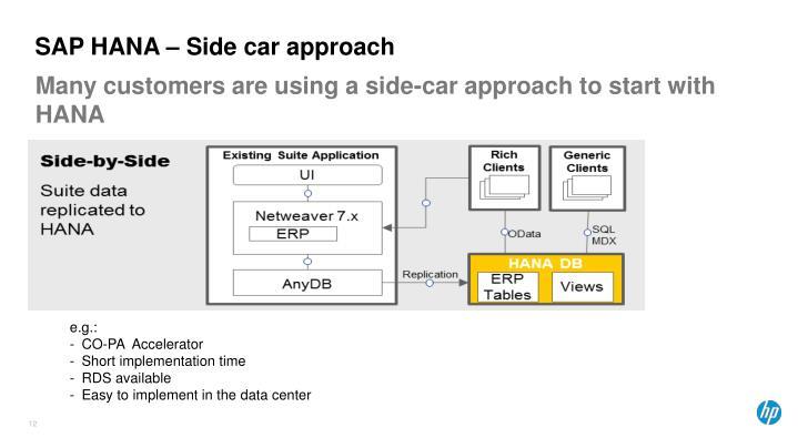 SAP HANA – Side car approach