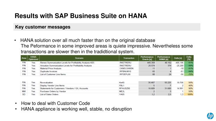 Results with SAP Business Suite on HANA