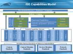 ise capabilities model