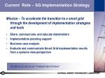 current role sg implementation strategy