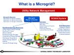 what is a microgrid