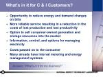 what s in it for c i customers