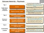 outcome hierarchy psychosis