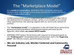 the marketplace model
