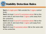 stability detection rules