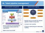 4b talent pipeline management