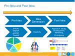 pre idea and post idea1