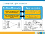 traditional vs open innovation