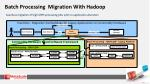 batch processing migration with hadoop